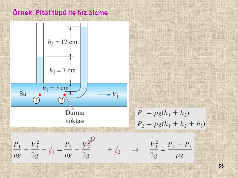 55 Örnek: Pitot tüpü ile hız ölçme