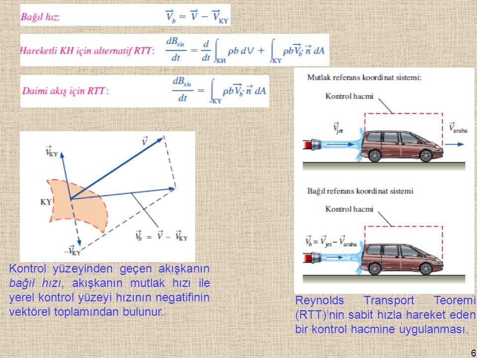 6 Kontrol yüzeyinden geçen akışkanın bağıl hızı, akışkanın mutlak hızı ile yerel kontrol yüzeyi hızının negatifinin vektörel toplamından bulunur. Reyn