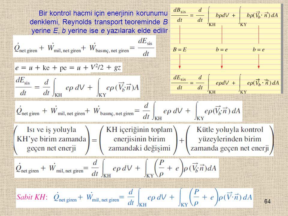 64 Bir kontrol hacmi için enerjinin korunumu denklemi, Reynolds transport teoreminde B yerine E, b yerine ise e yazılarak elde edilir