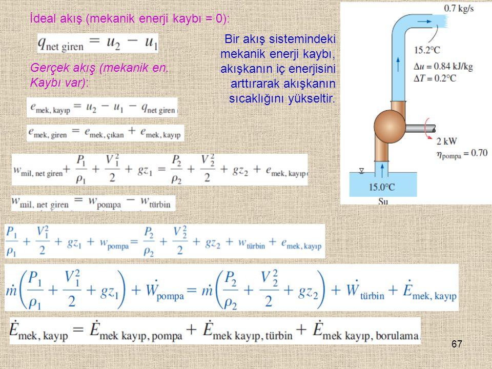 67 İdeal akış (mekanik enerji kaybı = 0): Gerçek akış (mekanik en. Kaybı var): Bir akış sistemindeki mekanik enerji kaybı, akışkanın iç enerjisini art