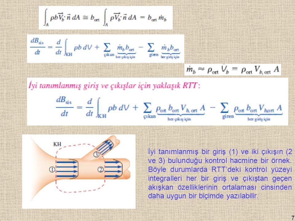 7 İyi tanımlanmış bir giriş (1) ve iki çıkışın (2 ve 3) bulunduğu kontrol hacmine bir örnek. Böyle durumlarda RTT'deki kontrol yüzeyi integralleri her