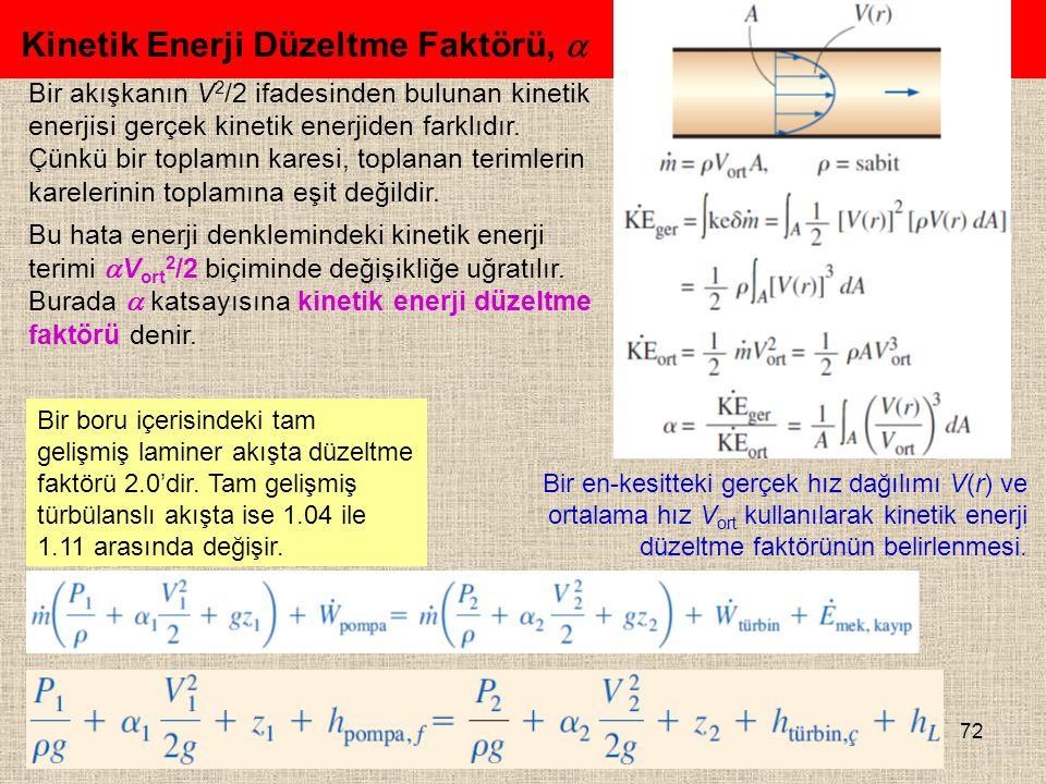72 Kinetik Enerji Düzeltme Faktörü,  Bir en-kesitteki gerçek hız dağılımı V(r) ve ortalama hız V ort kullanılarak kinetik enerji düzeltme faktörünün