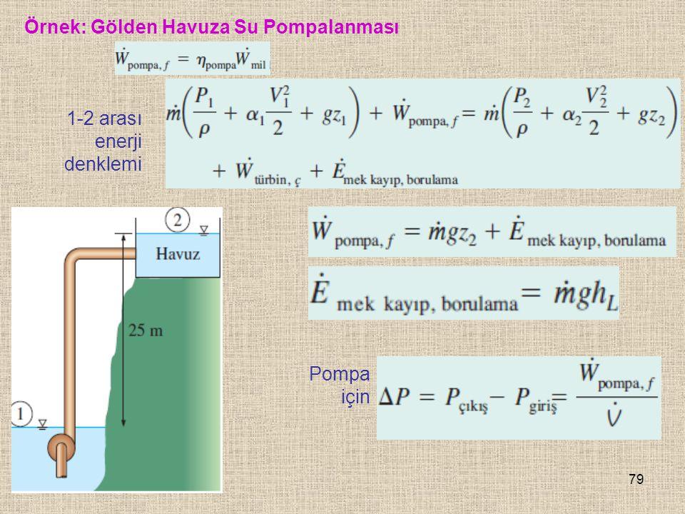 79 Örnek: Gölden Havuza Su Pompalanması Pompa için 1-2 arası enerji denklemi