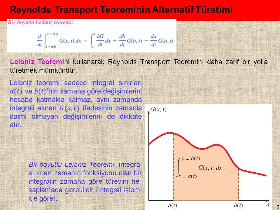 8 Reynolds Transport Teoreminin Alternatif Türetimi Leibniz Teoremini kullanarak Reynolds Transport Teoremini daha zarif bir yolla türetmek mümkündür.