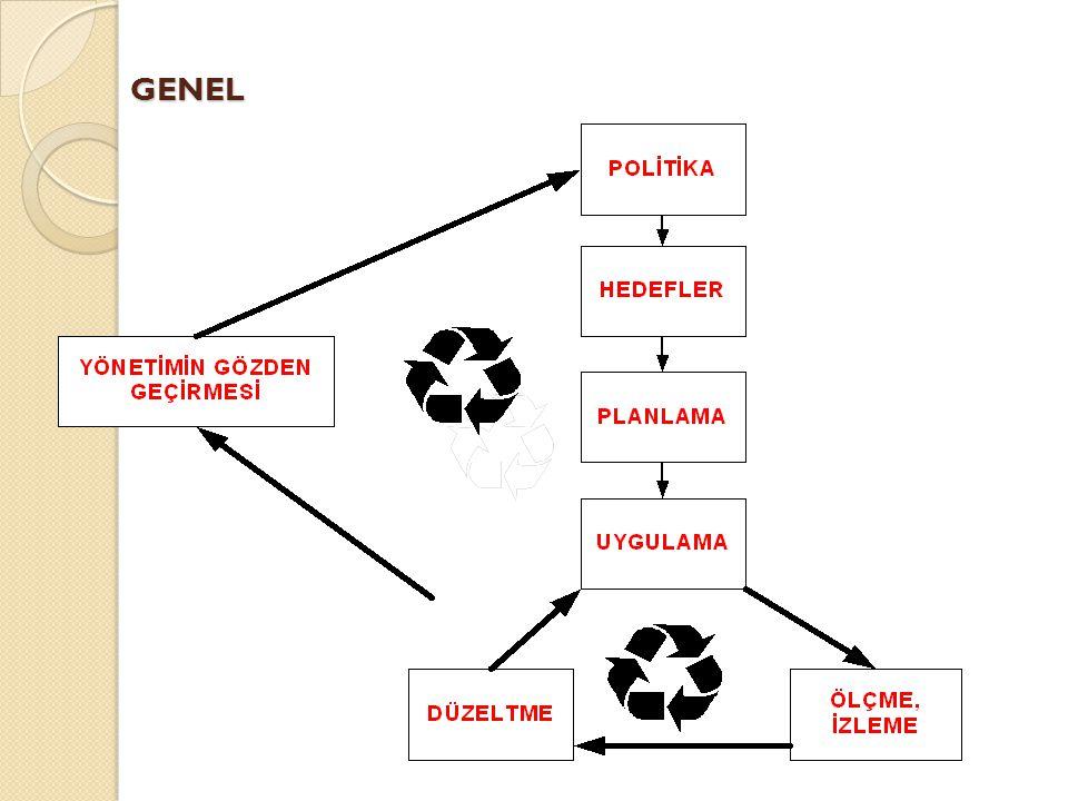 GENEL GENEL