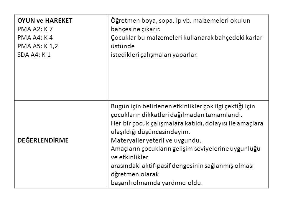 OYUN ve HAREKET PMA A2: K 7 PMA A4: K 4 PMA A5: K 1,2 SDA A4: K 1 Öğretmen boya, sopa, ip vb. malzemeleri okulun bahçesine çıkarır. Çocuklar bu malzem