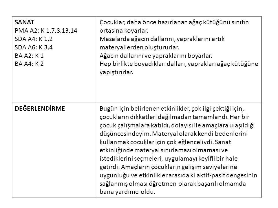 SANAT PMA A2: K 1.7.8.13.14 SDA A4: K 1,2 SDA A6: K 3,4 BA A2: K 1 BA A4: K 2 Çocuklar, daha önce hazırlanan ağaç kütüğünü sınıfın ortasına koyarlar.