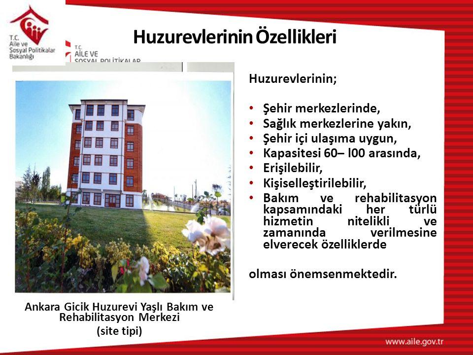 Huzurevlerinin Özellikleri Huzurevlerinin; Şehir merkezlerinde, Sağlık merkezlerine yakın, Şehir içi ulaşıma uygun, Kapasitesi 60– l00 arasında, Erişi