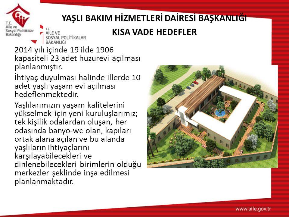 2014 yılı içinde 19 ilde 1906 kapasiteli 23 adet huzurevi açılması planlanmıştır. İhtiyaç duyulması halinde illerde 10 adet yaşlı yaşam evi açılması h