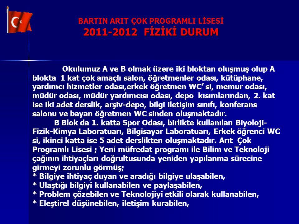 BARTIN ARIT ÇOK PROGRAMLI LİSESİ 2011-2012 FİZİKİ DURUM Okulumuz A ve B olmak üzere iki bloktan oluşmuş olup A blokta 1 kat çok amaçlı salon, öğretmen