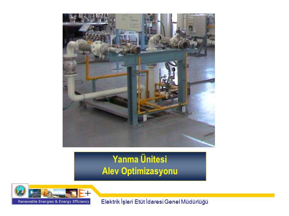 Yanma Ünitesi Alev Optimizasyonu Elektrik İşleri Etüt İdaresi Genel Müdürlüğü