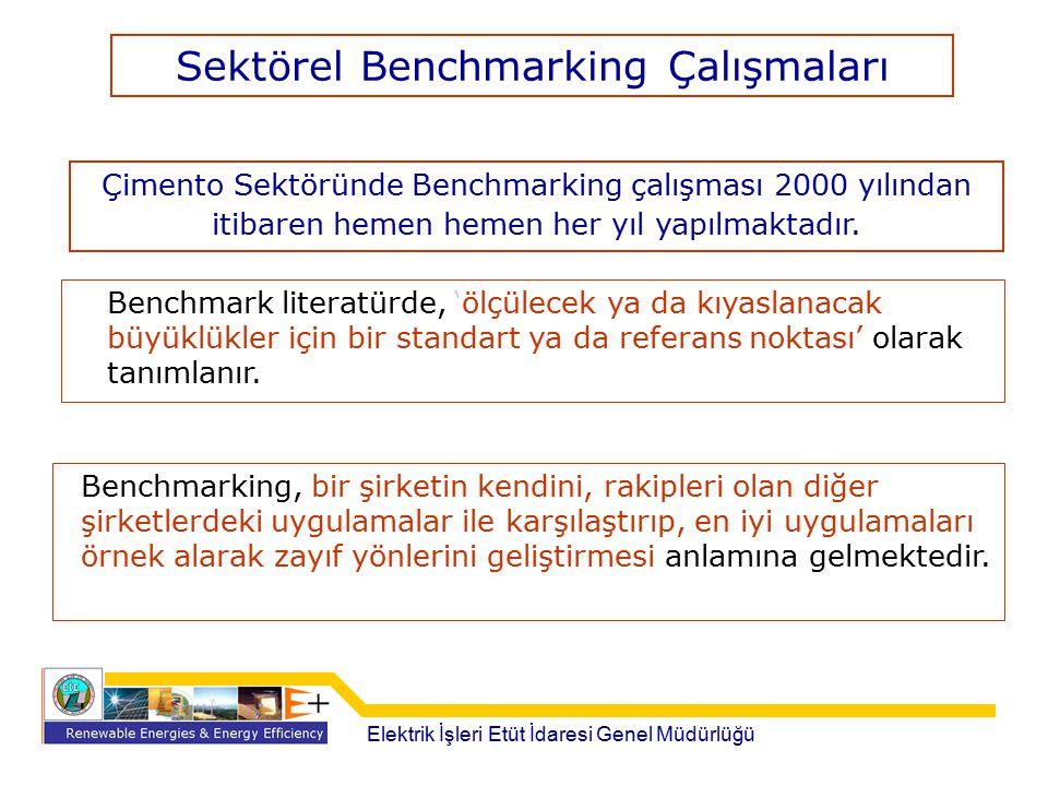 Elektrik İşleri Etüt İdaresi Genel Müdürlüğü Sektörel Benchmarking Çalışmaları Çimento Sektöründe Benchmarking çalışması 2000 yılından itibaren hemen