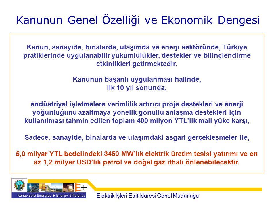 Kanunun Genel Özelliği ve Ekonomik Dengesi Kanun, sanayide, binalarda, ulaşımda ve enerji sektöründe, Türkiye pratiklerinde uygulanabilir yükümlülükle