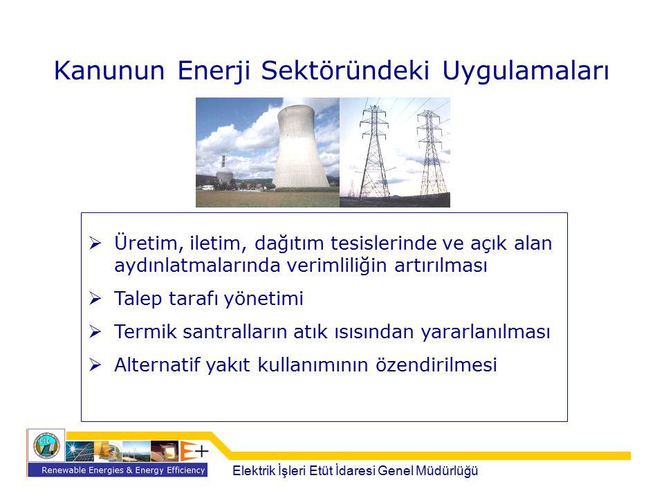 Kanunun Enerji Sektöründeki Uygulamaları  Üretim, iletim, dağıtım tesislerinde ve açık alan aydınlatmalarında verimliliğin artırılması  Talep tarafı