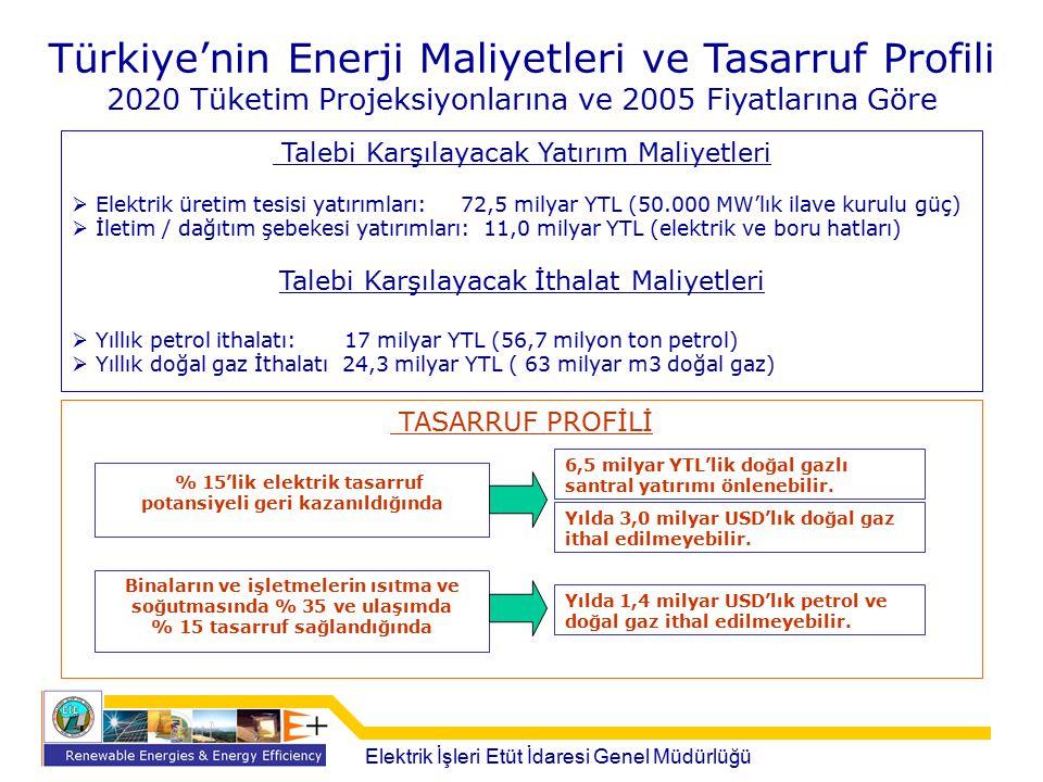 Kanunun Ulaşım Sektöründeki Uygulamaları  Yerli araçlarda birim yakıt tüketiminin azaltılması  Araçlarda verimlilik standardının yükseltilmesi  Toplu taşımacılığın yaygınlaştırılması  Gelişmiş trafik sinyalizasyon sistemleri Elektrik İşleri Etüt İdaresi Genel Müdürlüğü