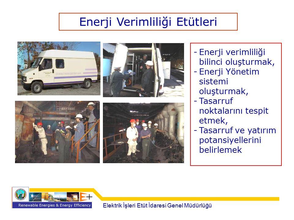 Toplam enerji tüketimi (TEP/yıl) 4,725,851.70 Belirlenen tasarruf potansiyeli (TEP/yıl) 485,827.30 Gerçekleşen tasarruf miktarı (TEP/yıl) 45,543.70 Sanayi toplam enerji tüketimi (TEP/yıl) 26,927,000.00 Elektrik İşleri Etüt İdaresi Genel Müdürlüğü % Toplam Enerji Tüketimleri / Sanayi Enerji Tüketimi17.55 Önerilen tasarruf potansiyeli / Toplam Enerji Tüketimi 10.28 Gerçekleşen tasarruf miktarı / Toplam Enerji Tüketimi 0.