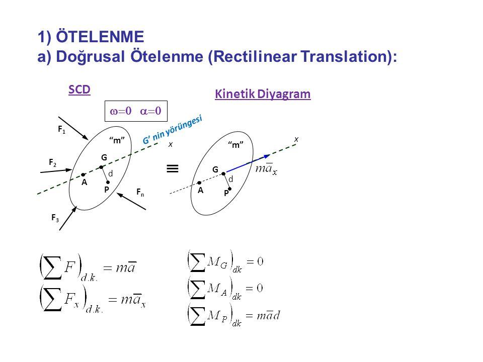"1) ÖTELENME a) Doğrusal Ötelenme (Rectilinear Translation): G ""m"" F1F1 F2F2 F3F3 FnFn  G SCD Kinetik Diyagram G' nin yörüngesi  P d P d A A"