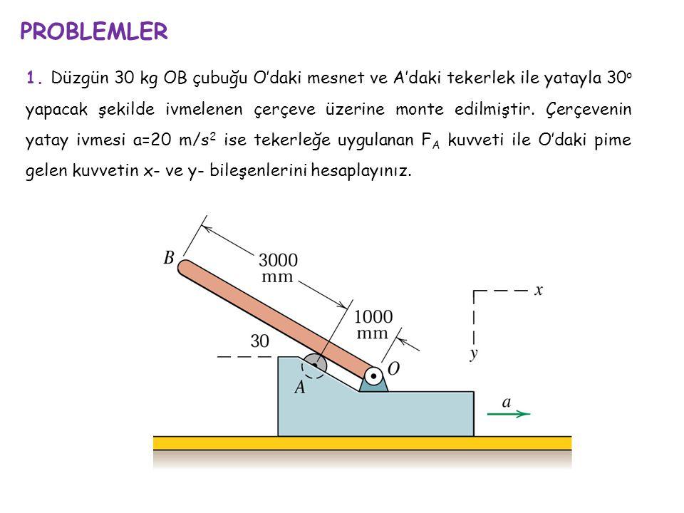 PROBLEMLER 1. Düzgün 30 kg OB çubuğu O'daki mesnet ve A'daki tekerlek ile yatayla 30 o yapacak şekilde ivmelenen çerçeve üzerine monte edilmiştir. Çer