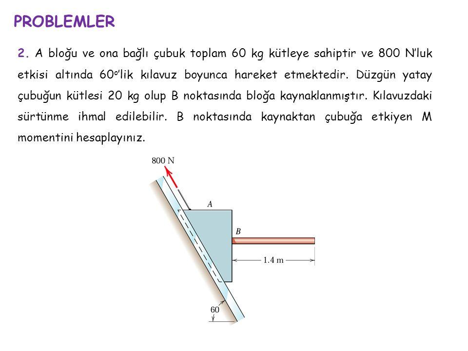 PROBLEMLER 2. A bloğu ve ona bağlı çubuk toplam 60 kg kütleye sahiptir ve 800 N'luk etkisi altında 60 o 'lik kılavuz boyunca hareket etmektedir. Düzgü