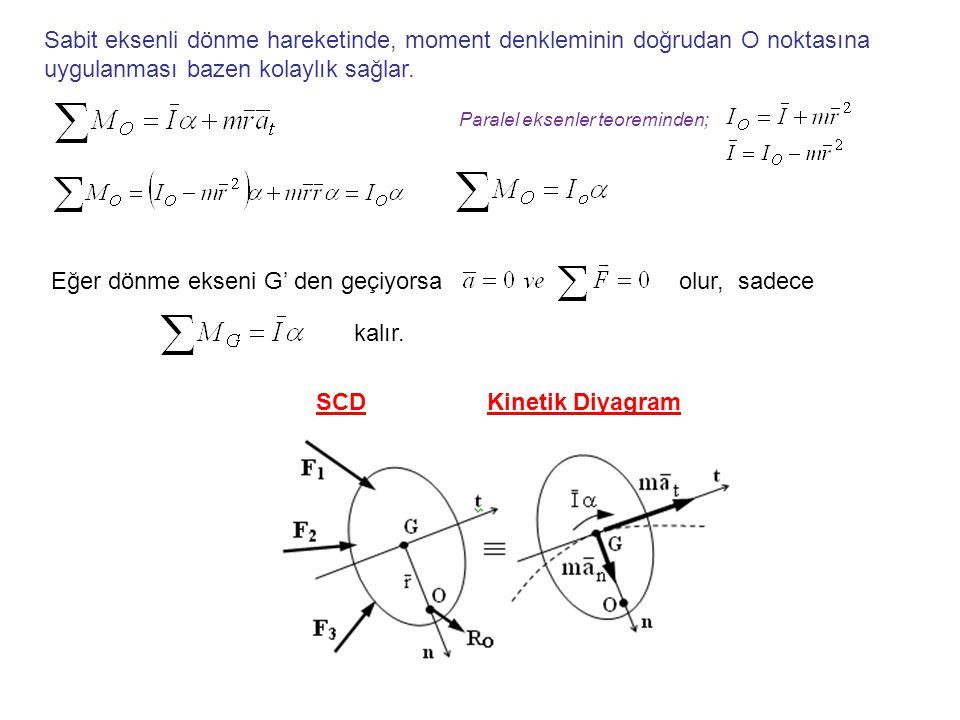 Sabit eksenli dönme hareketinde, moment denkleminin doğrudan O noktasına uygulanması bazen kolaylık sağlar. SCD Kinetik Diyagram Paralel eksenler teor