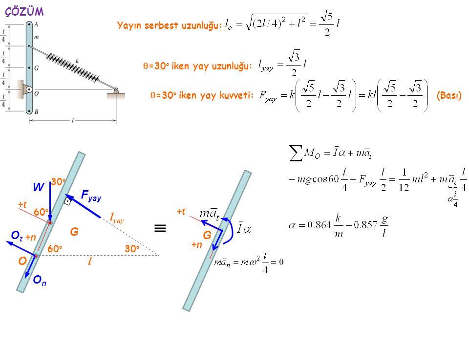 ÇÖZÜM Yayın serbest uzunluğu:  =30 o iken yay uzunluğu:  =30 o iken yay kuvveti:(Bası) W O G +n +t OnOn OtOt 30 o l F yay 60 o. l yay G +n +t  60 o