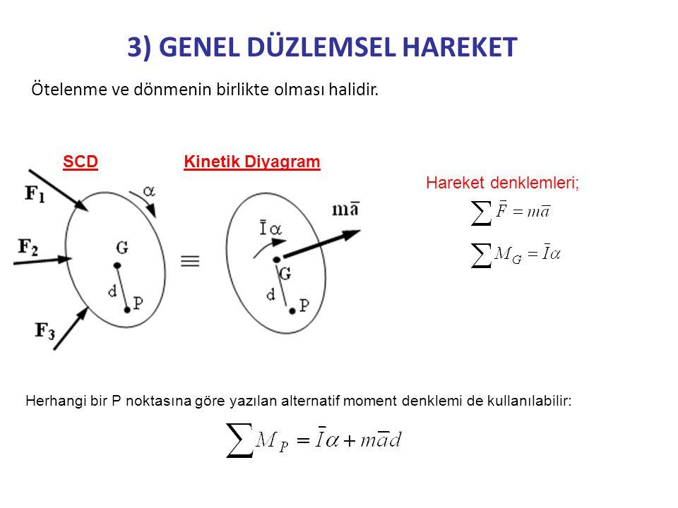 3) GENEL DÜZLEMSEL HAREKET Ötelenme ve dönmenin birlikte olması halidir. Herhangi bir P noktasına göre yazılan alternatif moment denklemi de kullanıla