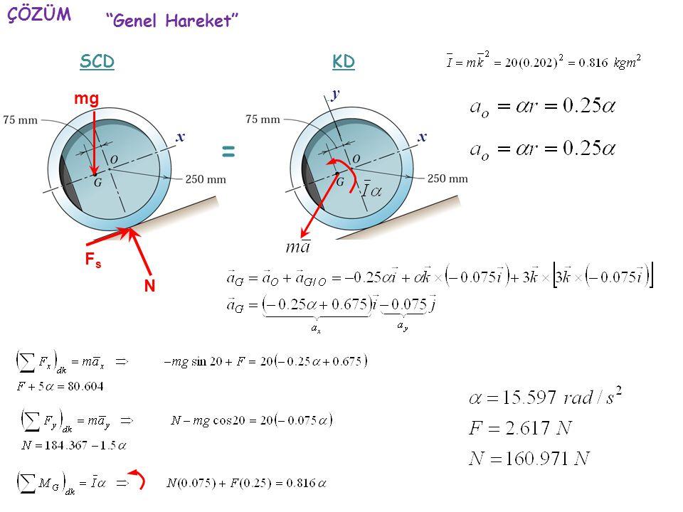 "ÇÖZÜM ""Genel Hareket"" SCD N mg FsFs KD = xx y"