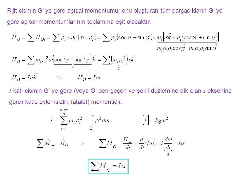 Rijit cismin G' ye göre açısal momentumu, onu oluşturan tüm parçacıkların G' ye göre açısal momentumlarının toplamına eşit olacaktır. I katı cismin G'