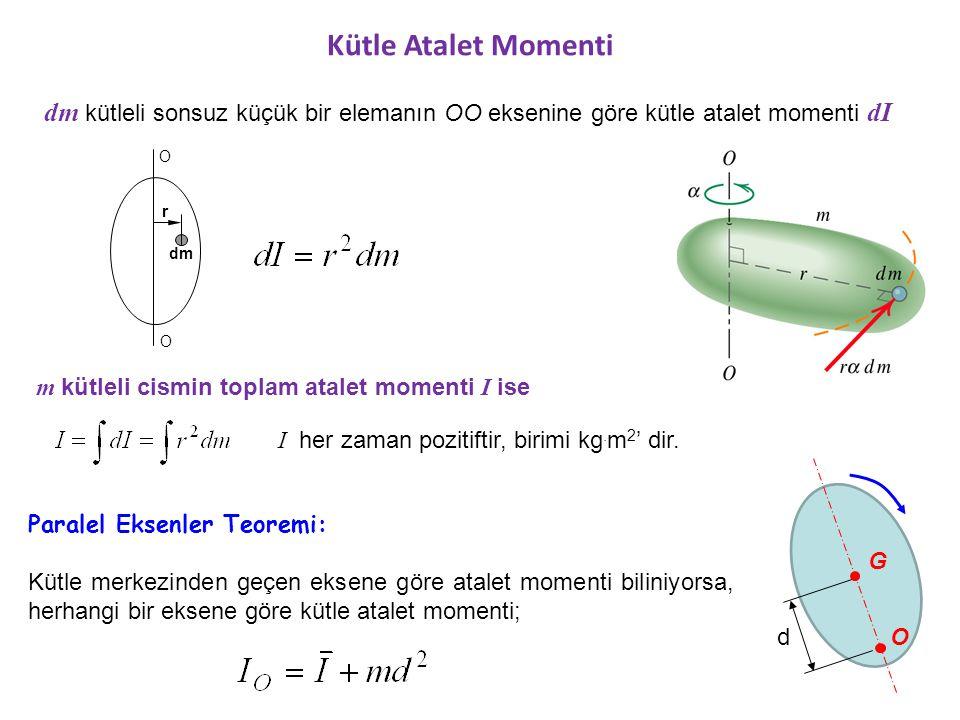 dm r O O Kütle Atalet Momenti dm kütleli sonsuz küçük bir elemanın OO eksenine göre kütle atalet momenti dI m kütleli cismin toplam atalet momenti I i