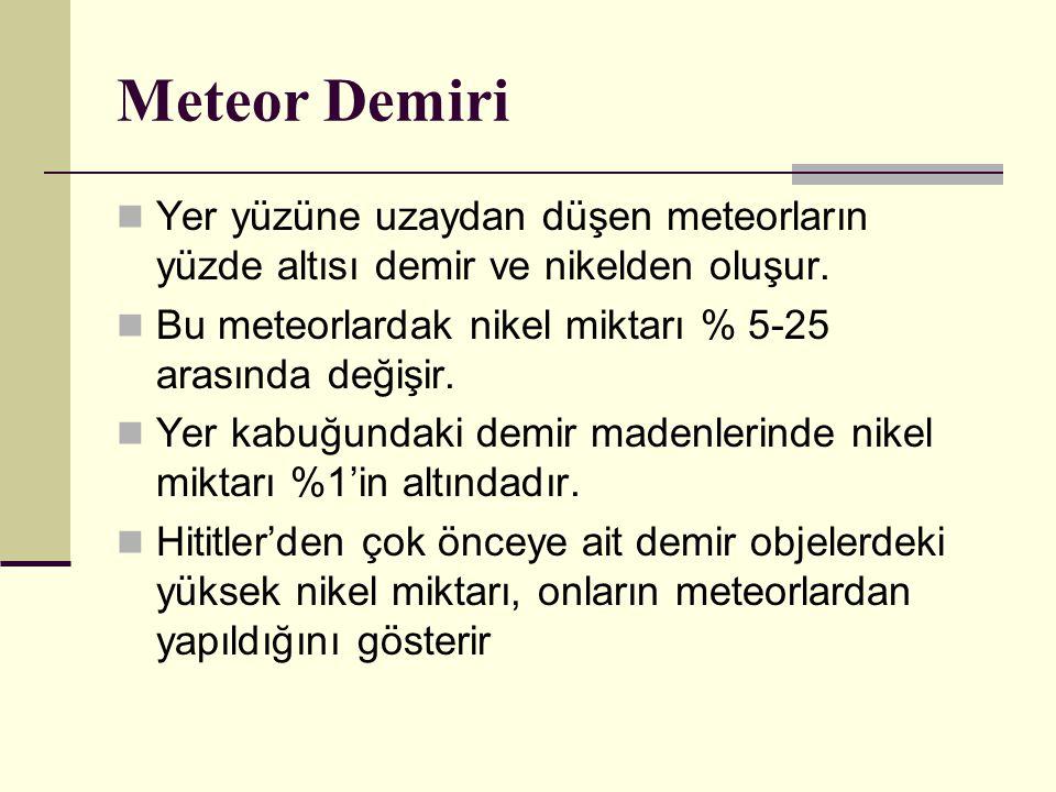 Meteor Demiri Yer yüzüne uzaydan düşen meteorların yüzde altısı demir ve nikelden oluşur.