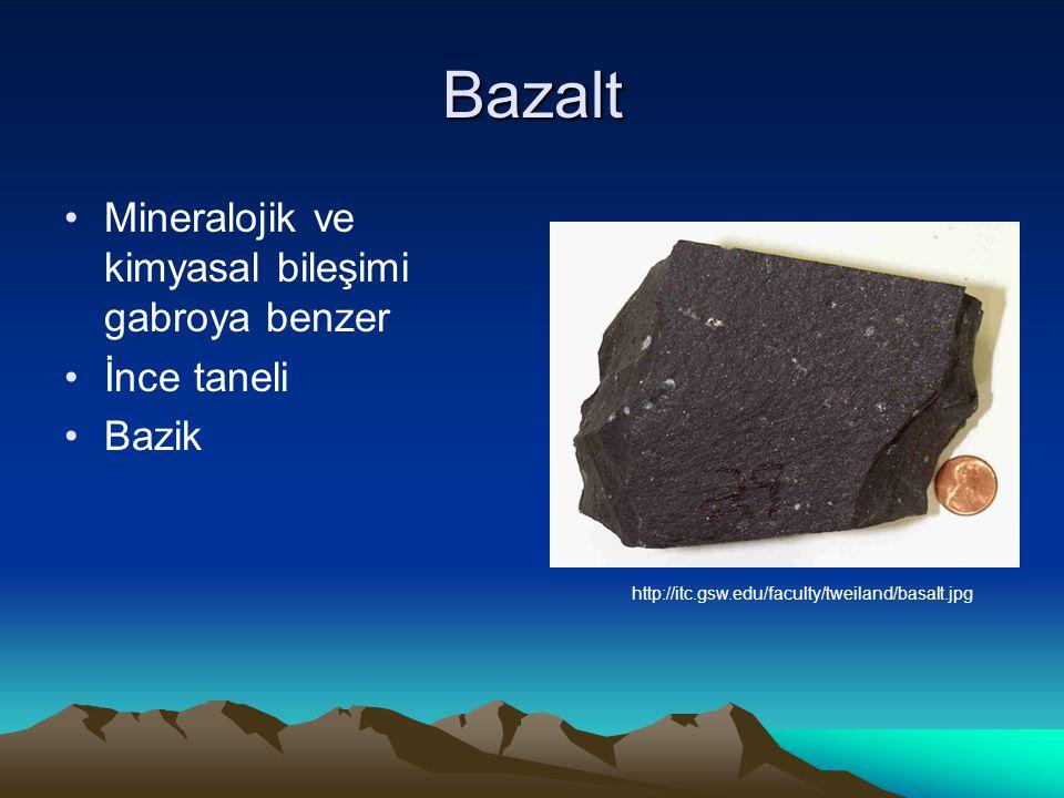 Bazalt Mineralojik ve kimyasal bileşimi gabroya benzer İnce taneli Bazik http://itc.gsw.edu/faculty/tweiland/basalt.jpg