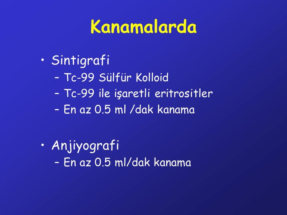 Kanamalarda Sintigrafi –Tc-99 Sülfür Kolloid –Tc-99 ile işaretli eritrositler –En az 0.5 ml /dak kanama Anjiyografi –En az 0.5 ml/dak kanama