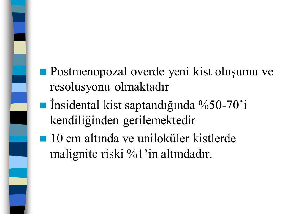 Postmenopozal overde yeni kist oluşumu ve resolusyonu olmaktadır İnsidental kist saptandığında %50-70'i kendiliğinden gerilemektedir 10 cm altında ve