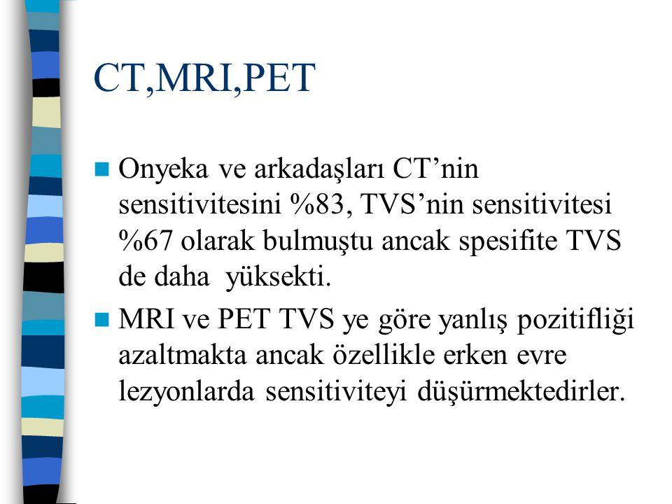 CT,MRI,PET Onyeka ve arkadaşları CT'nin sensitivitesini %83, TVS'nin sensitivitesi %67 olarak bulmuştu ancak spesifite TVS de daha yüksekti. MRI ve PE