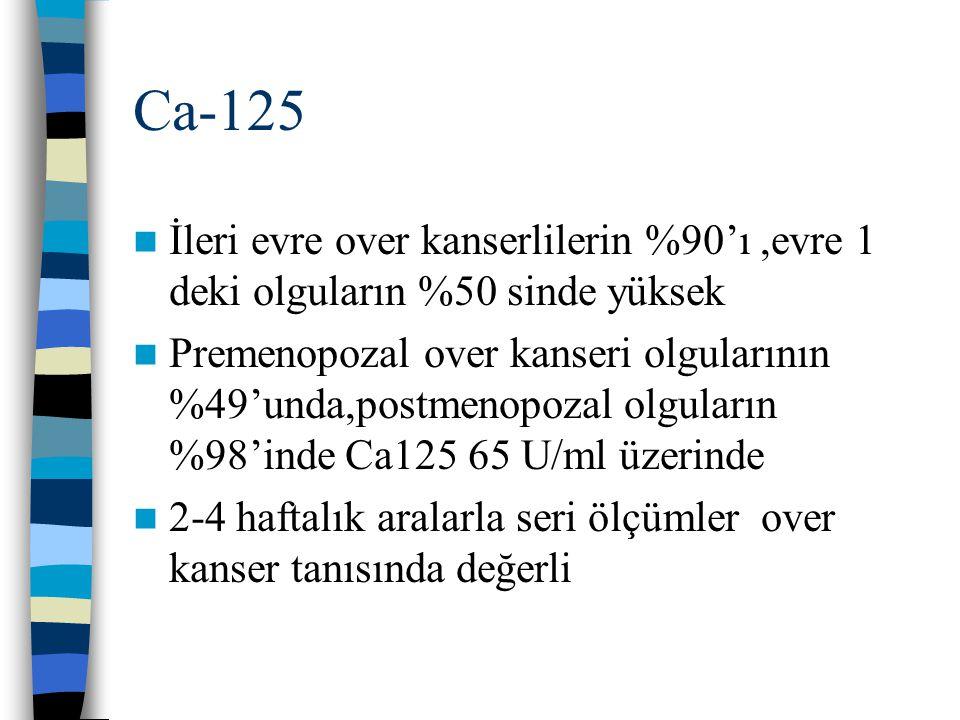 Ca-125 İleri evre over kanserlilerin %90'ı,evre 1 deki olguların %50 sinde yüksek Premenopozal over kanseri olgularının %49'unda,postmenopozal olgular