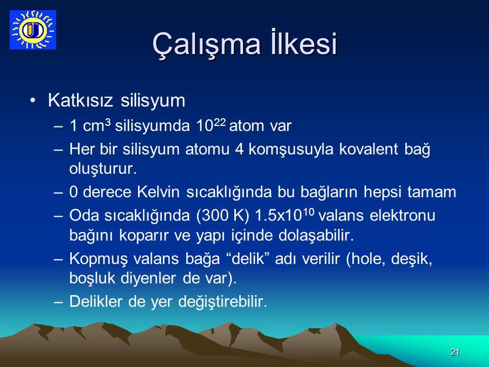 21 Çalışma İlkesi Katkısız silisyum –1 cm 3 silisyumda 10 22 atom var –Her bir silisyum atomu 4 komşusuyla kovalent bağ oluşturur. –0 derece Kelvin sı