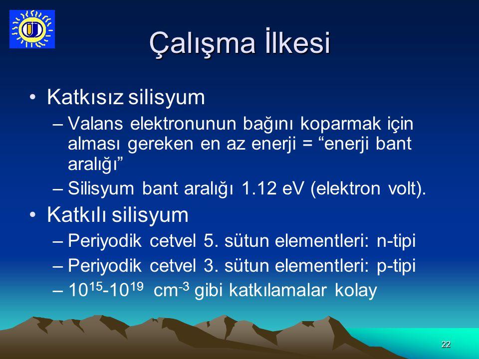 """22 Çalışma İlkesi Katkısız silisyum –Valans elektronunun bağını koparmak için alması gereken en az enerji = """"enerji bant aralığı"""" –Silisyum bant aralı"""