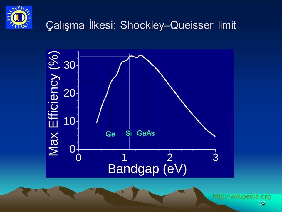 32 Çalışma İlkesi: Shockley–Queisser limit http://wikipedia.org