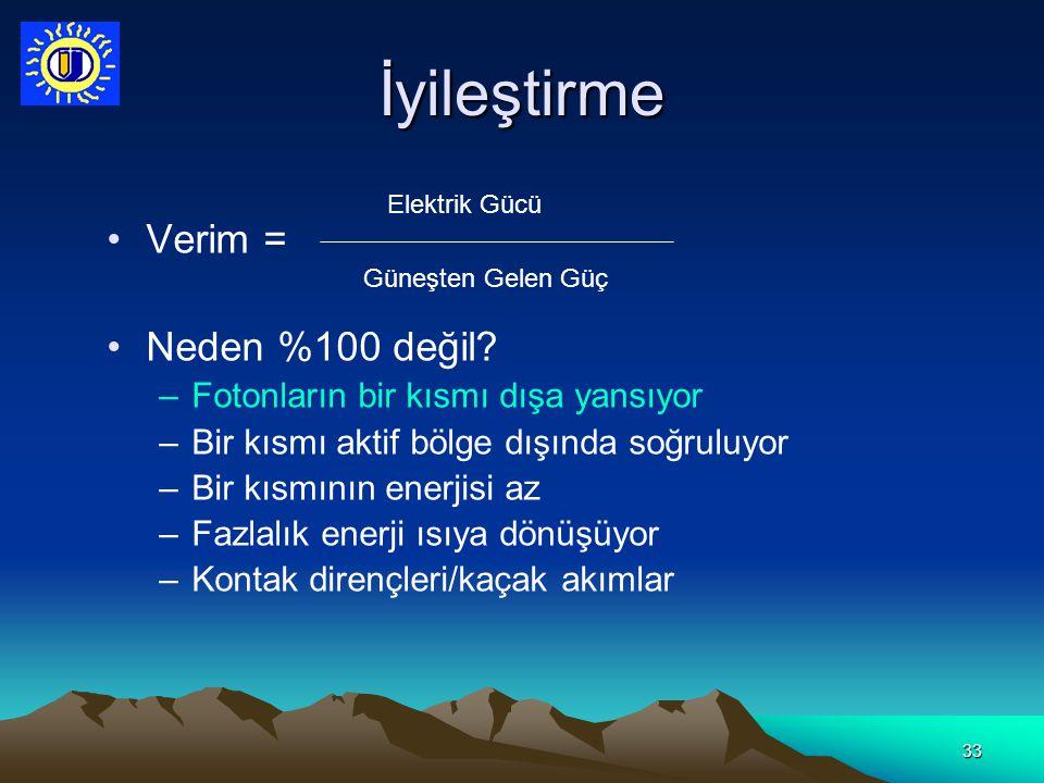 33 İyileştirme Verim = Neden %100 değil? –Fotonların bir kısmı dışa yansıyor –Bir kısmı aktif bölge dışında soğruluyor –Bir kısmının enerjisi az –Fazl