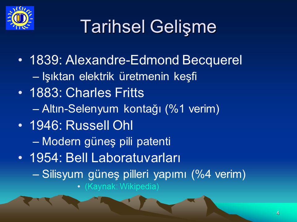 4 Tarihsel Gelişme 1839: Alexandre-Edmond Becquerel –Işıktan elektrik üretmenin keşfi 1883: Charles Fritts –Altın-Selenyum kontağı (%1 verim) 1946: Ru