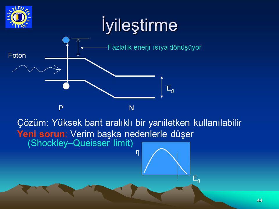 44 İyileştirme Çözüm: Yüksek bant aralıklı bir yarıiletken kullanılabilir Yeni sorun: Verim başka nedenlerle düşer (Shockley–Queisser limit) EgEg Foto