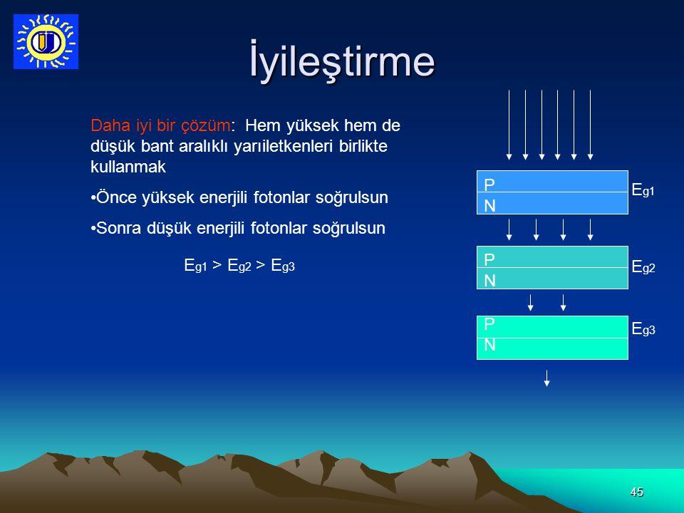 45 İyileştirme Daha iyi bir çözüm: Hem yüksek hem de düşük bant aralıklı yarıiletkenleri birlikte kullanmak Önce yüksek enerjili fotonlar soğrulsun So
