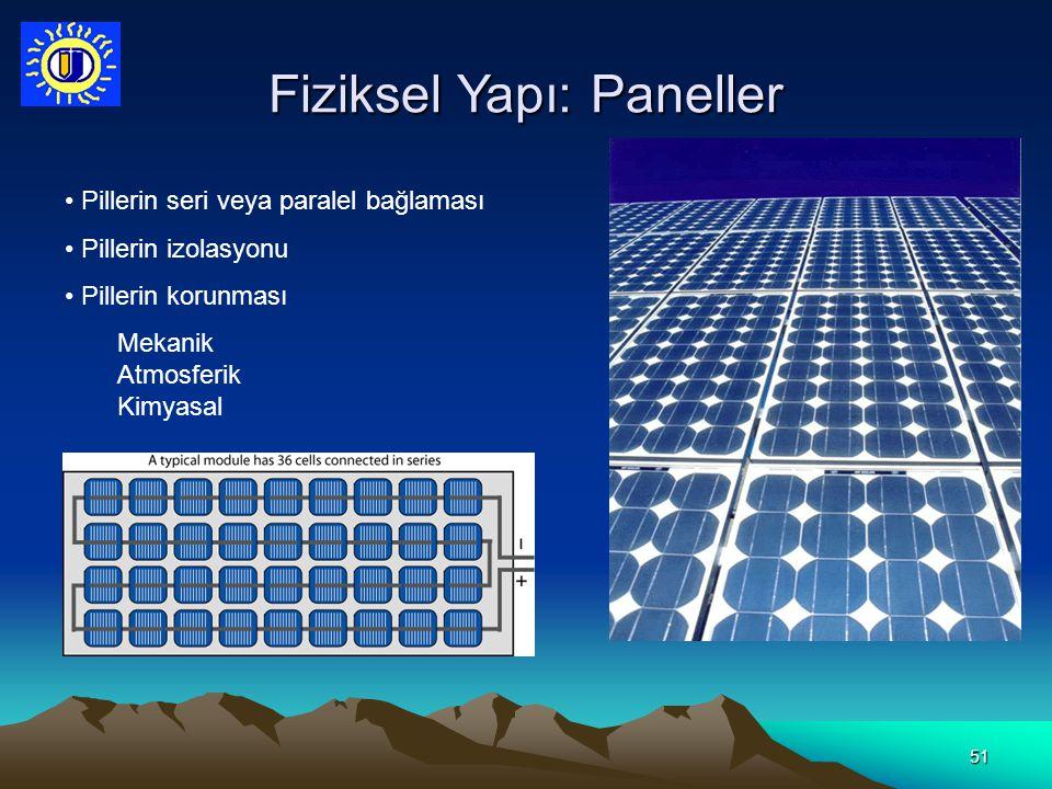 51 Fiziksel Yapı: Paneller Pillerin seri veya paralel bağlaması Pillerin izolasyonu Pillerin korunması Mekanik Atmosferik Kimyasal