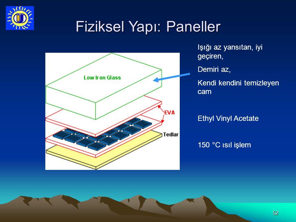 52 Fiziksel Yapı: Paneller Işığı az yansıtan, iyi geçiren, Demiri az, Kendi kendini temizleyen cam Ethyl Vinyl Acetate 150 °C ısıl işlem