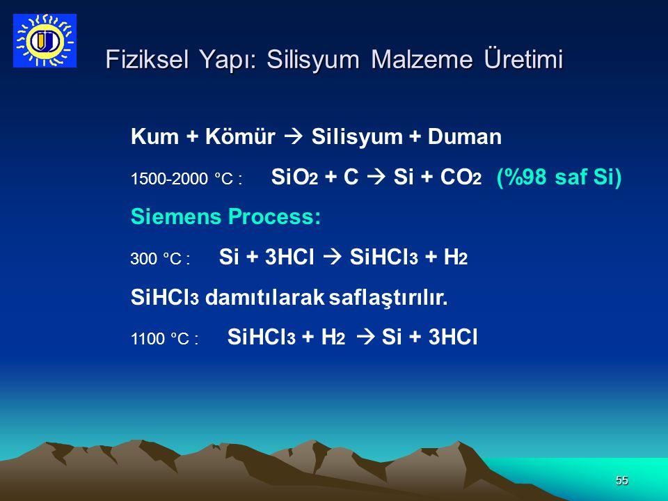 55 Fiziksel Yapı: Silisyum Malzeme Üretimi Kum + Kömür  Silisyum + Duman 1500-2000 °C : SiO 2 + C  Si + CO 2 (%98 saf Si) Siemens Process: 300 °C :