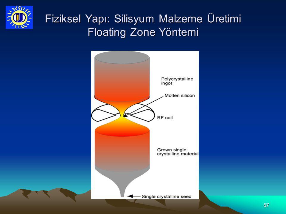 57 Fiziksel Yapı: Silisyum Malzeme Üretimi Floating Zone Yöntemi