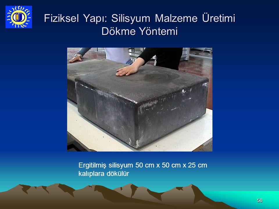 58 Fiziksel Yapı: Silisyum Malzeme Üretimi Dökme Yöntemi Ergitilmiş silisyum 50 cm x 50 cm x 25 cm kalıplara dökülür