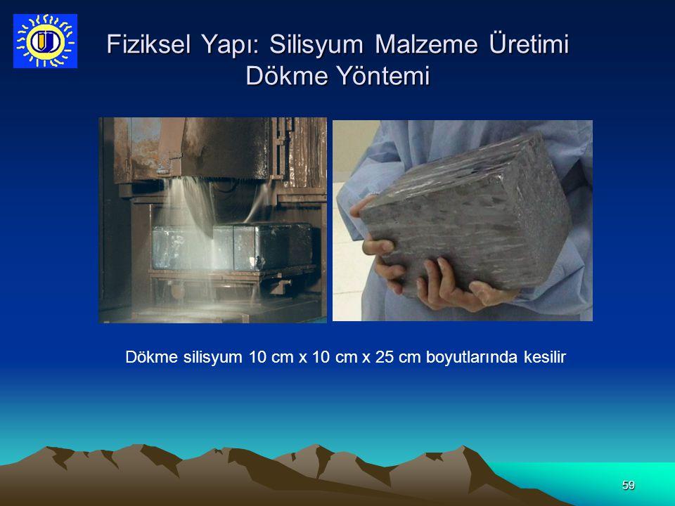 59 Fiziksel Yapı: Silisyum Malzeme Üretimi Dökme Yöntemi Dökme silisyum 10 cm x 10 cm x 25 cm boyutlarında kesilir