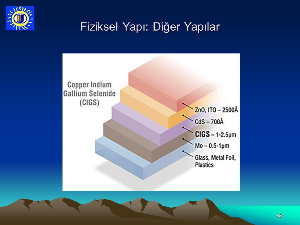 68 Fiziksel Yapı: Diğer Yapılar