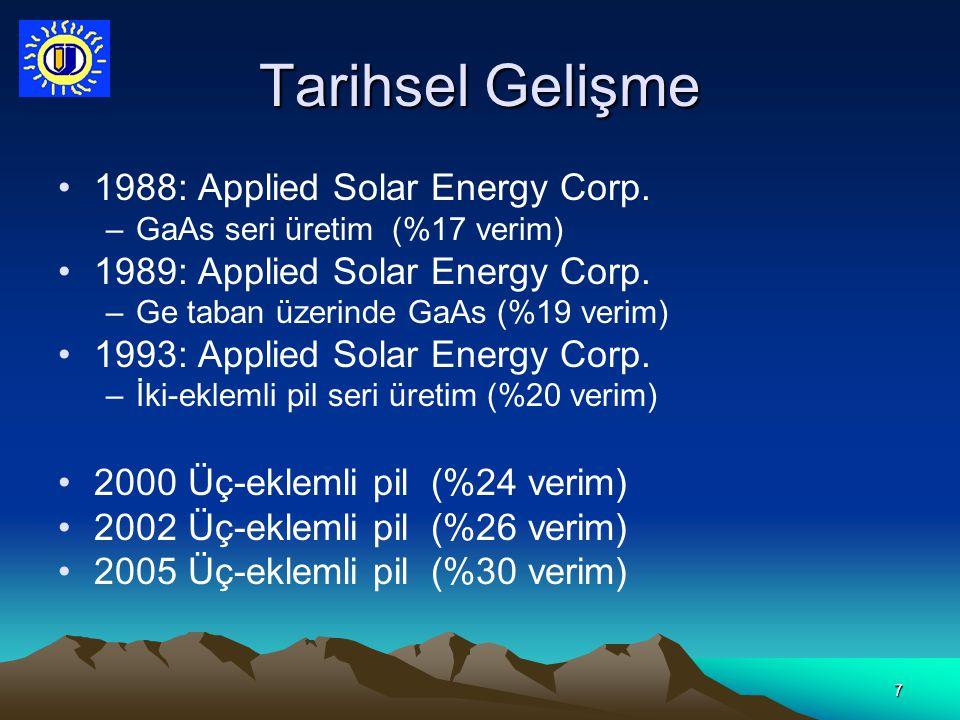 7 Tarihsel Gelişme 1988: Applied Solar Energy Corp. –GaAs seri üretim (%17 verim) 1989: Applied Solar Energy Corp. –Ge taban üzerinde GaAs (%19 verim)